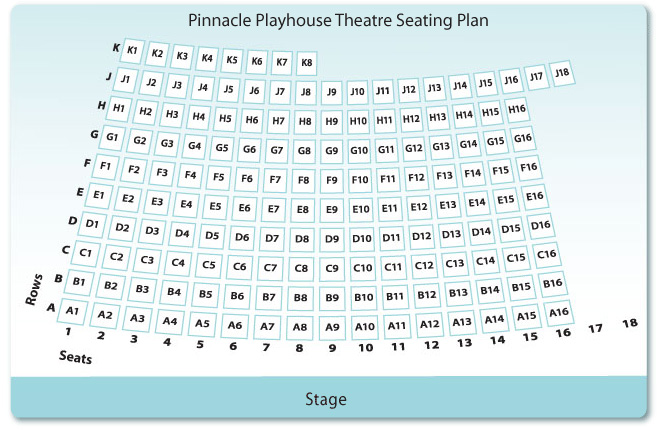 Seating Plan for Pinnacle Playhouse Theatre